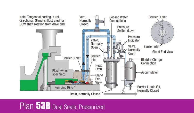 generators replacement parts motor repalcement and diagram