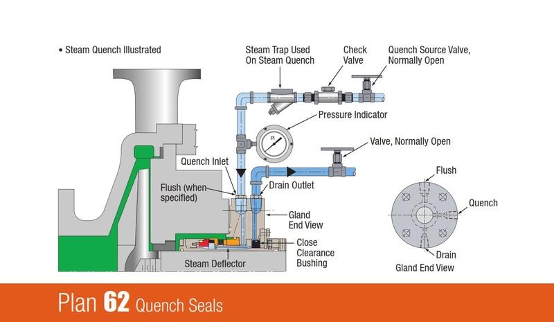 wayne water pump wiring diagram  wayne  get free image